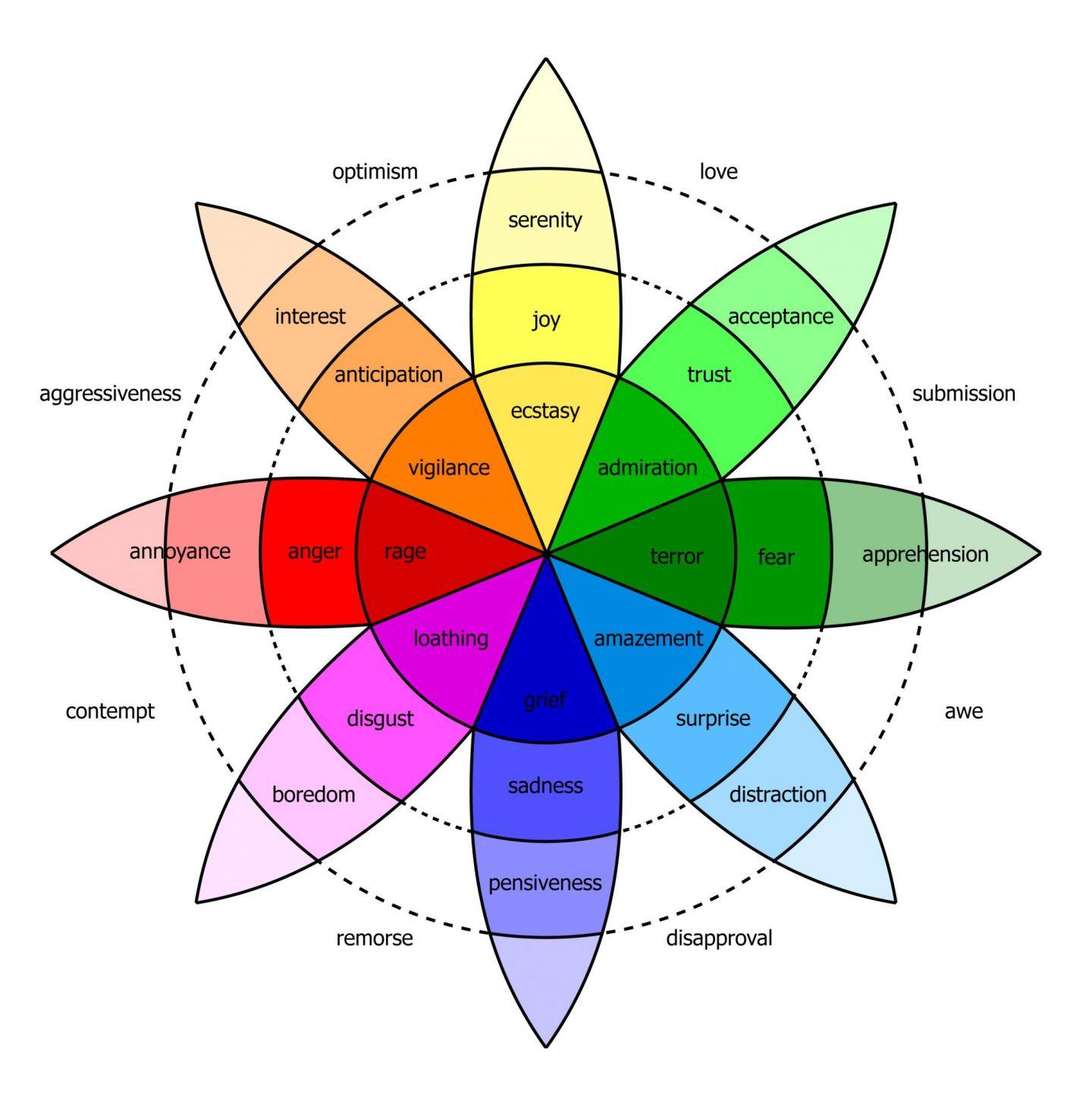 Tarot And Healing Liminal 11