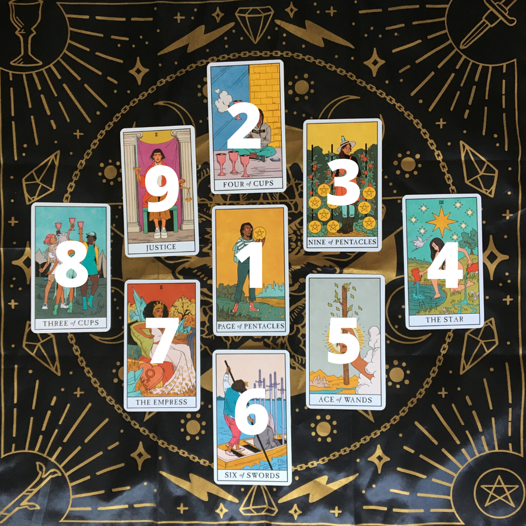 Tarot Spread The Inner Wheel Liminal 11 Did you scroll all this way to get facts about 2 of pentacles? tarot spread the inner wheel liminal 11